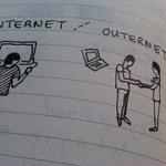 Umowy zawierane przez Internet. Okiem przedsiębiorcy.